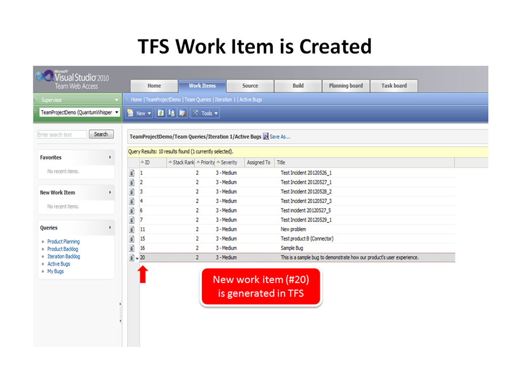 By sending a CRM case to TFS, the integration automatically creates a work item in TFS.