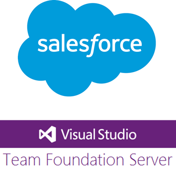 Salesforce.com (SFDC) and Microsoft TFS Integration