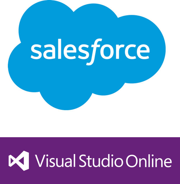 Salesforce.com (SFDC) Microsoft VSTS Integration