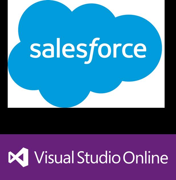Salesforce.com (SFDC) Microsoft VSTS Integration