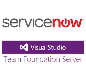 ServiceNow and Microsoft TFS Integration