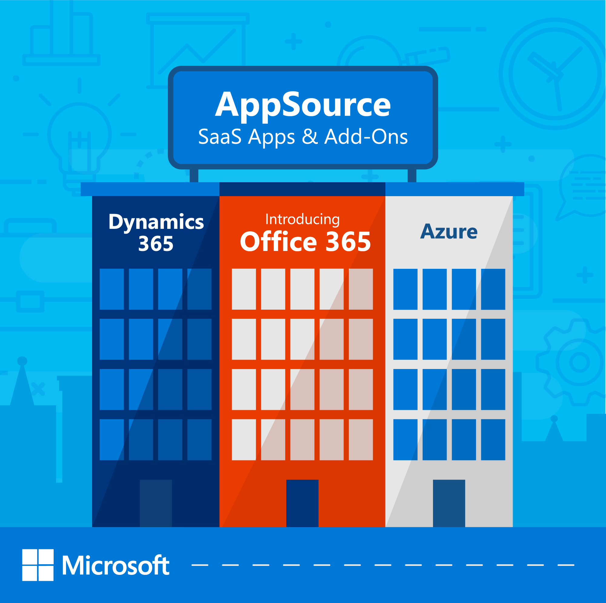 Microsoft Azure Marketplace listing for Dynamics CRM 365 integration listing